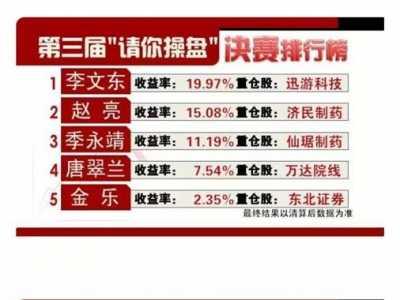 """李闻老师""""九强一号""""私募基金火热预定中 李文东李闻的博客"""