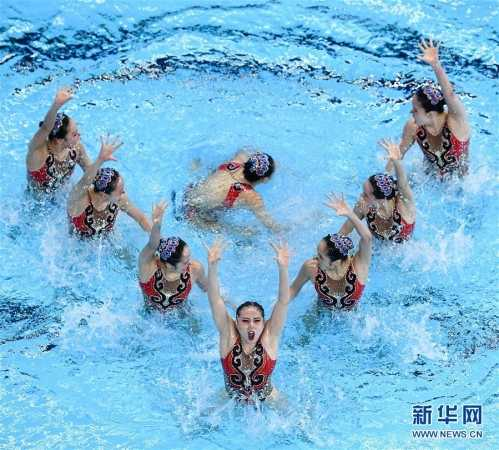 花样游泳女子集体 浙江游泳女队