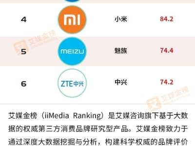 华为成智能手机新国牌代表 国产智能手机排行榜