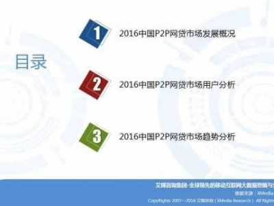 艾媒报告丨2016中国P2P网贷市场研究报告 p2p行业分析报告