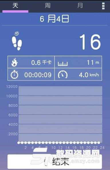 微信运动计步不开流量的话能不能用 流量关掉了微信运动