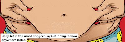 腹部脂肪最可怕 怎幺减腹部的脂肪